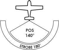 PosiStrobe - rear position / strobe light
